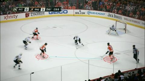 Hockey 101: Breaking Down The Positions – English